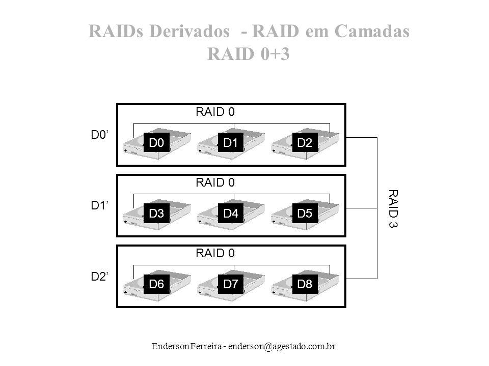 Enderson Ferreira - enderson@agestado.com.br RAIDs Derivados - RAID em Camadas RAID 0+3 D0D1D2 RAID 0 D3D4D5 RAID 0 D6D7D8 RAID 0 D0 D1 D2 RAID 3