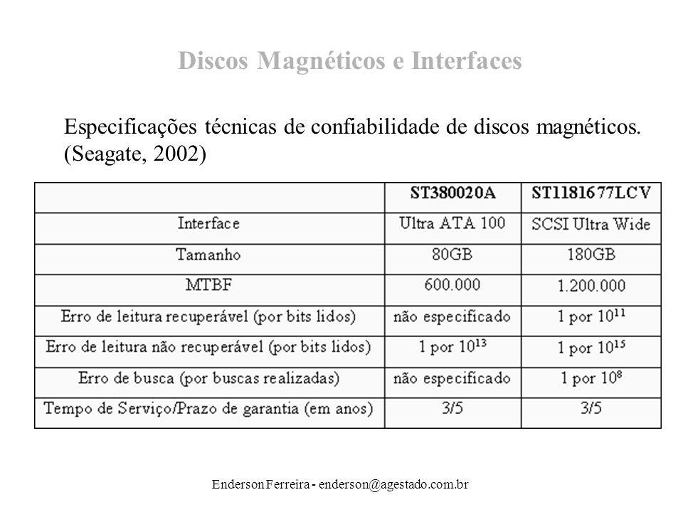 Enderson Ferreira - enderson@agestado.com.br Discos Magnéticos e Interfaces Especificações técnicas de confiabilidade de discos magnéticos. (Seagate,