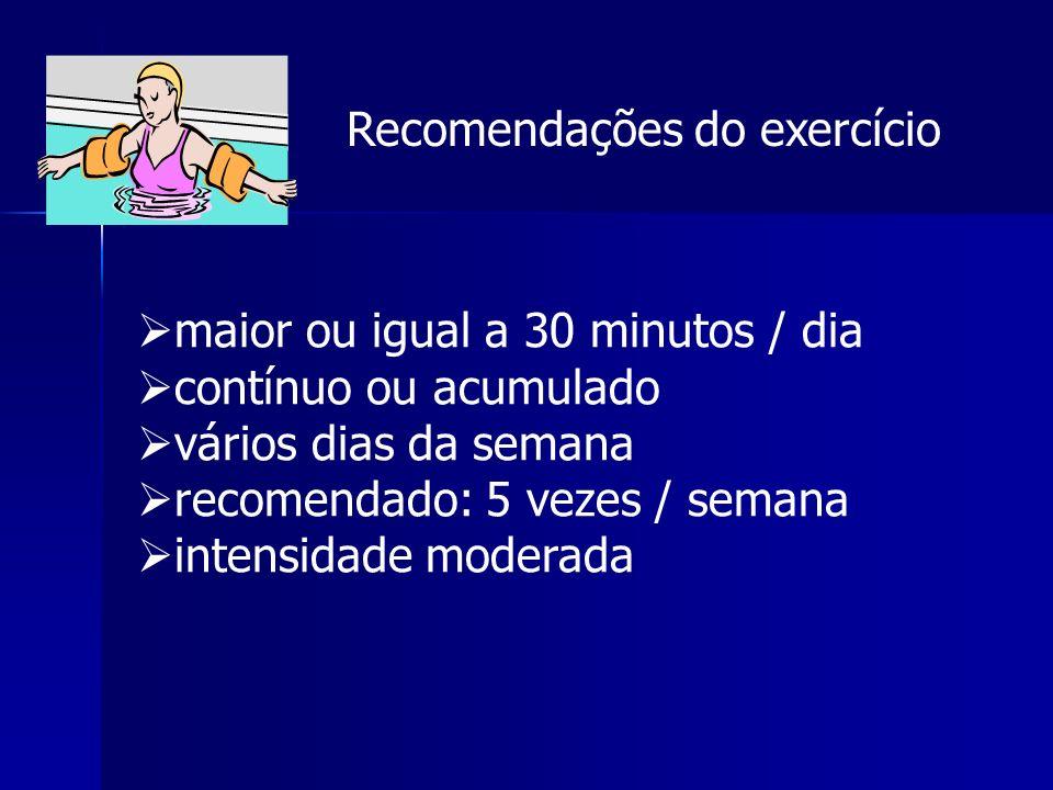Recomendações do exercício maior ou igual a 30 minutos / dia contínuo ou acumulado vários dias da semana recomendado: 5 vezes / semana intensidade mod