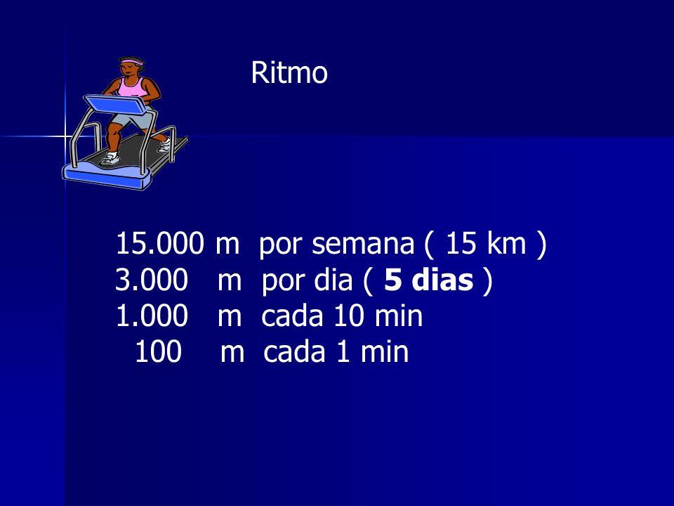 Ritmo 15.000 m por semana ( 15 km ) 3.000 m por dia ( 5 dias ) 1.000 m cada 10 min 100 m cada 1 min