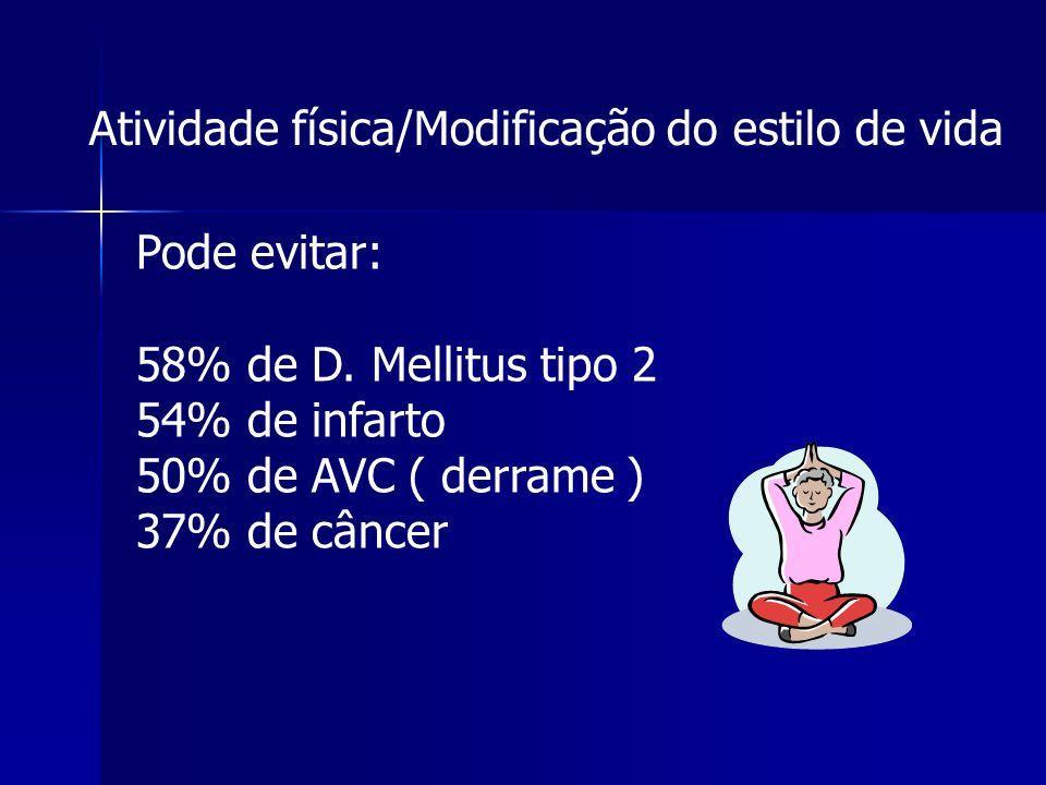 Atividade física/Modificação do estilo de vida Pode evitar: 58% de D. Mellitus tipo 2 54% de infarto 50% de AVC ( derrame ) 37% de câncer
