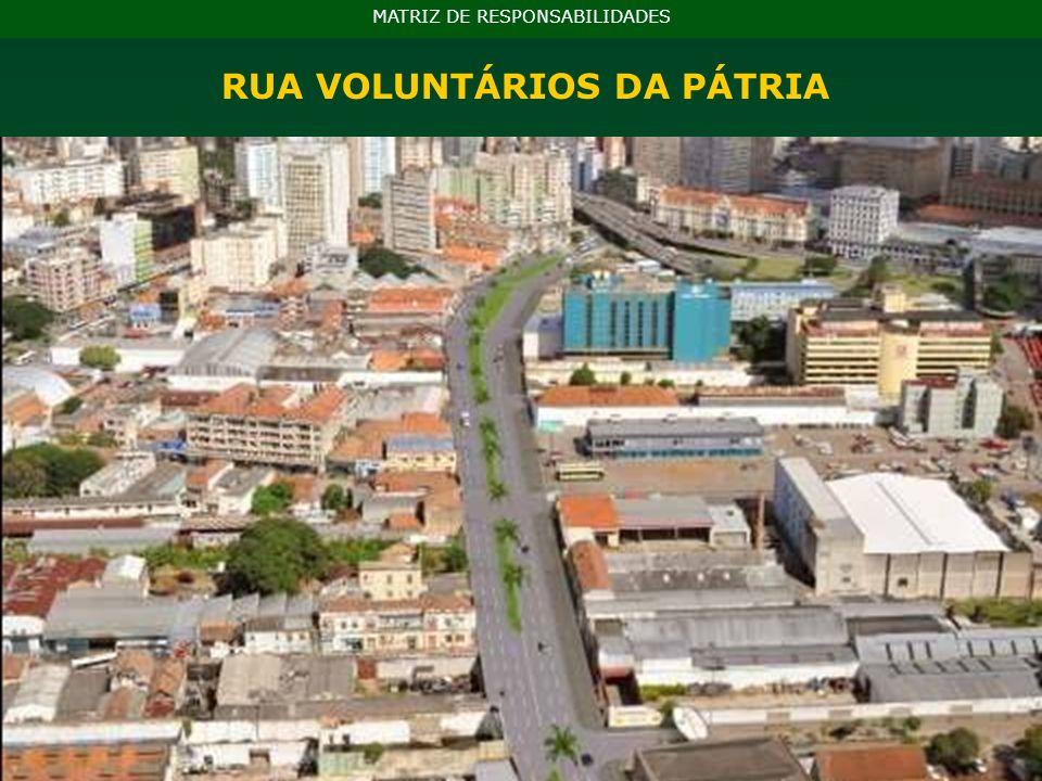 RUA VOLUNTÁRIOS DA PÁTRIA MATRIZ DE RESPONSABILIDADES