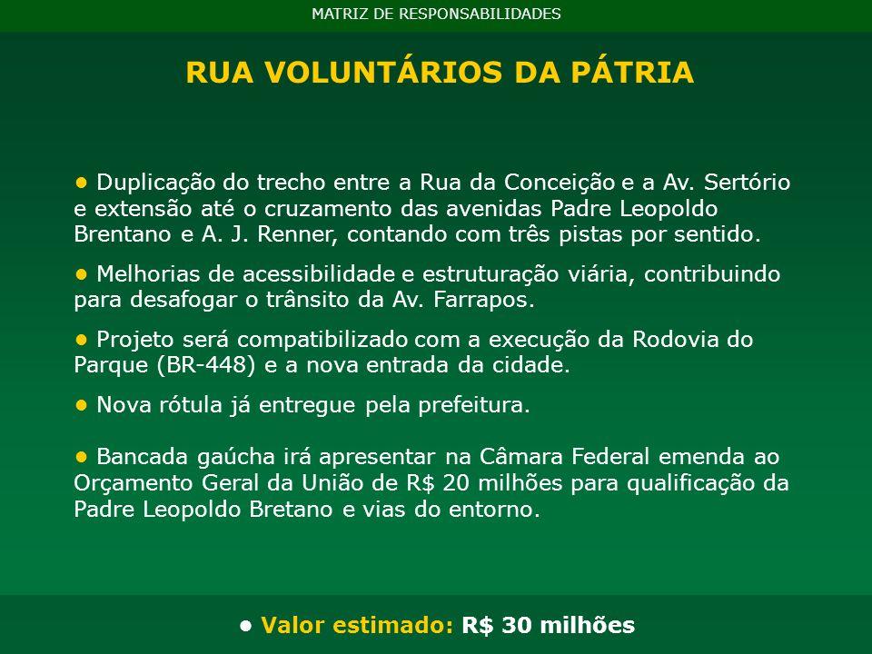 RUA VOLUNTÁRIOS DA PÁTRIA MATRIZ DE RESPONSABILIDADES Duplicação do trecho entre a Rua da Conceição e a Av. Sertório e extensão até o cruzamento das a