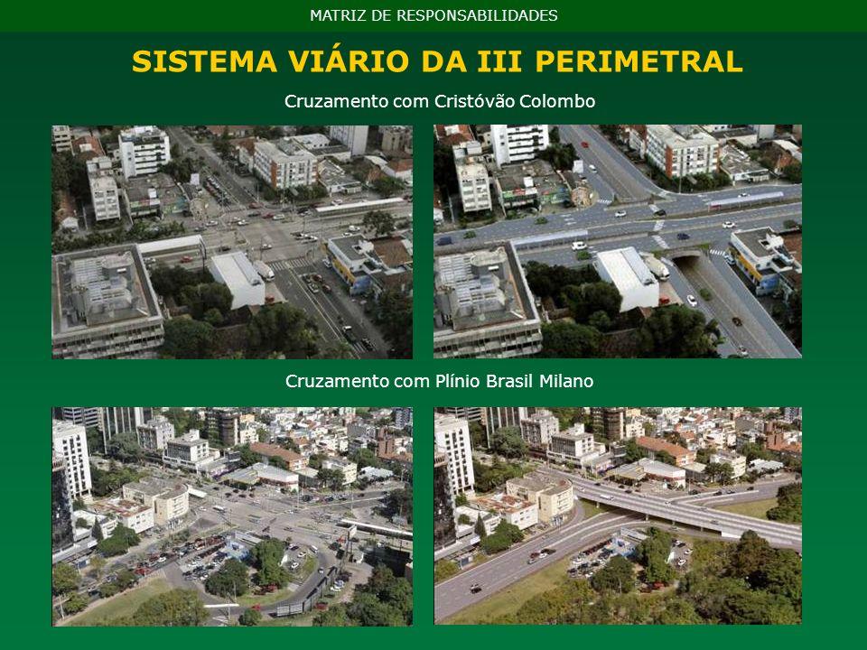 SISTEMA VIÁRIO DA III PERIMETRAL MATRIZ DE RESPONSABILIDADES Cruzamento com Cristóvão Colombo Cruzamento com Plínio Brasil Milano