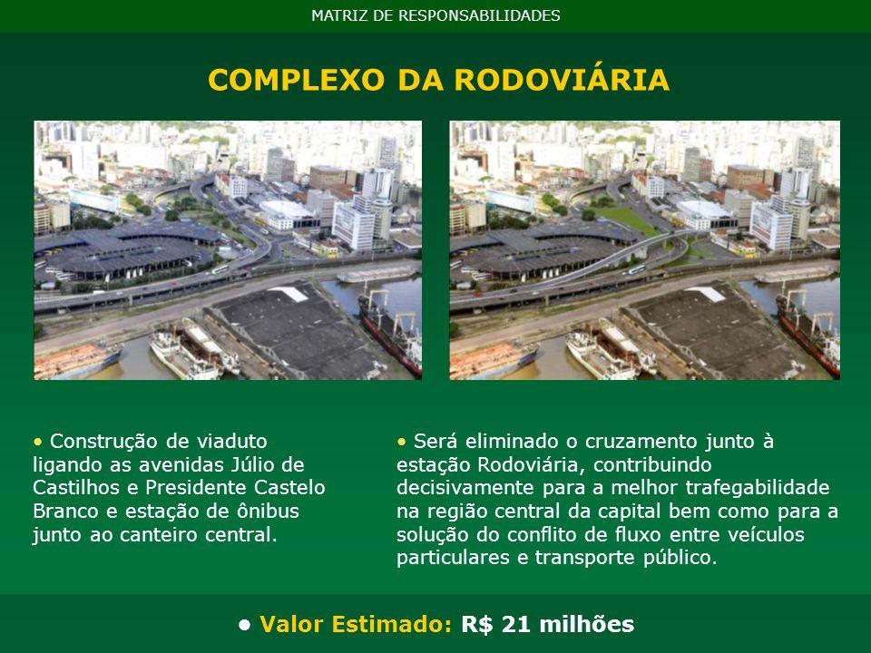 COMPLEXO DA RODOVIÁRIA MATRIZ DE RESPONSABILIDADES Será eliminado o cruzamento junto à estação Rodoviária, contribuindo decisivamente para a melhor tr