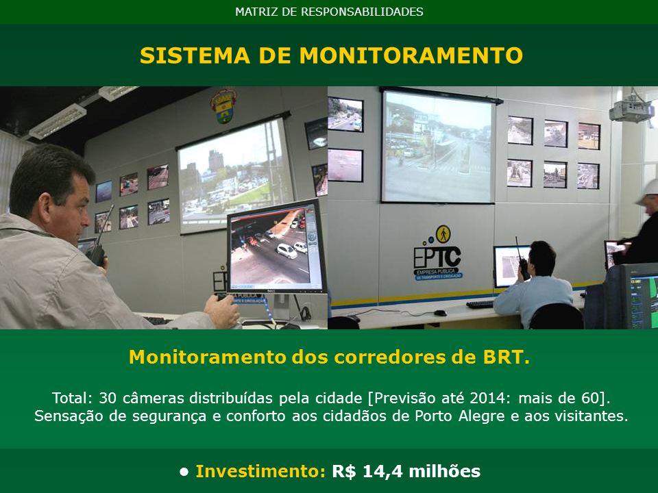 SISTEMA DE MONITORAMENTO MATRIZ DE RESPONSABILIDADES Investimento: R$ 14,4 milhões Total: 30 câmeras distribuídas pela cidade [Previsão até 2014: mais