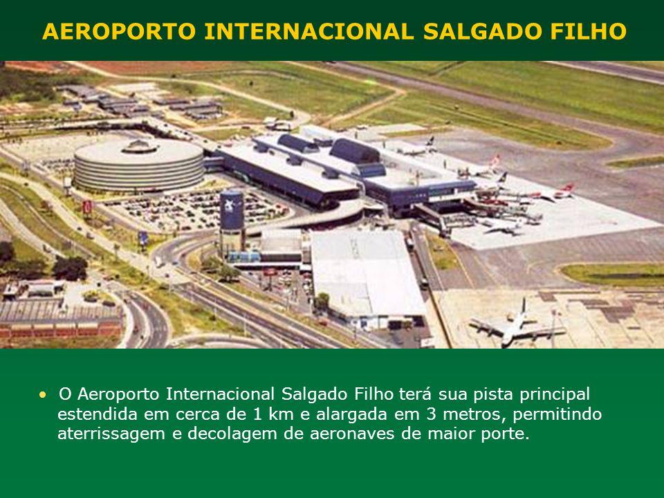 AEROPORTO INTERNACIONAL SALGADO FILHO O Aeroporto Internacional Salgado Filho terá sua pista principal estendida em cerca de 1 km e alargada em 3 metr