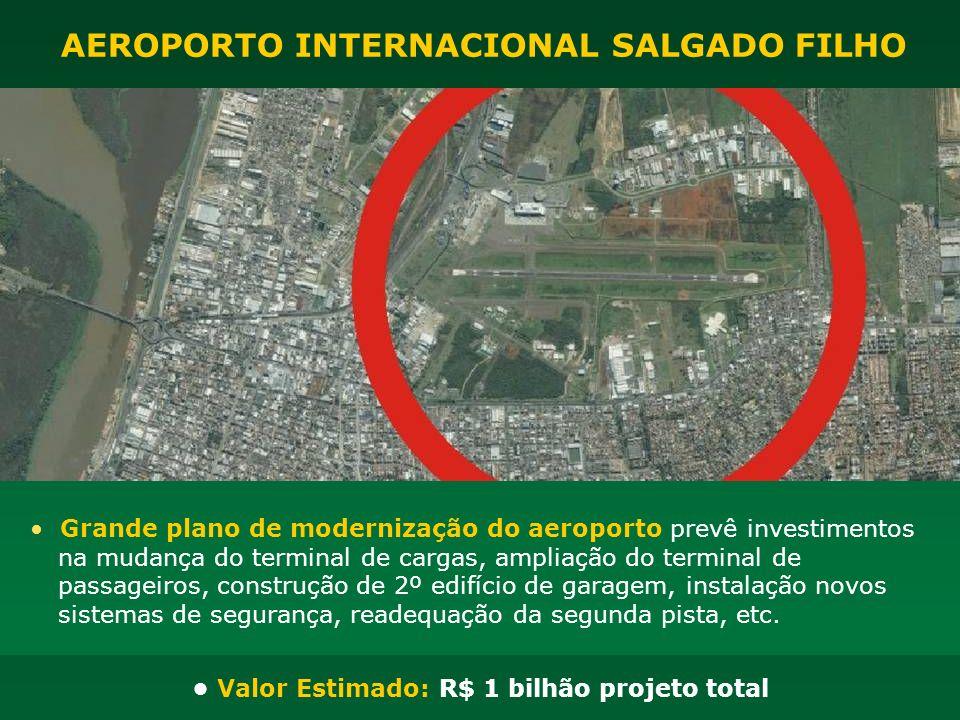 Valor Estimado: R$ 1 bilhão projeto total Grande plano de modernização do aeroporto prevê investimentos na mudança do terminal de cargas, ampliação do