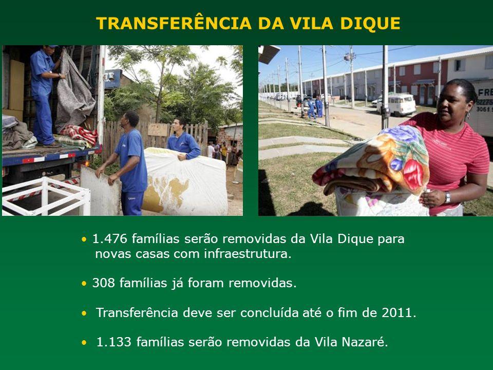 TRANSFERÊNCIA DA VILA DIQUE 1.476 famílias serão removidas da Vila Dique para novas casas com infraestrutura. 308 famílias já foram removidas. Transfe