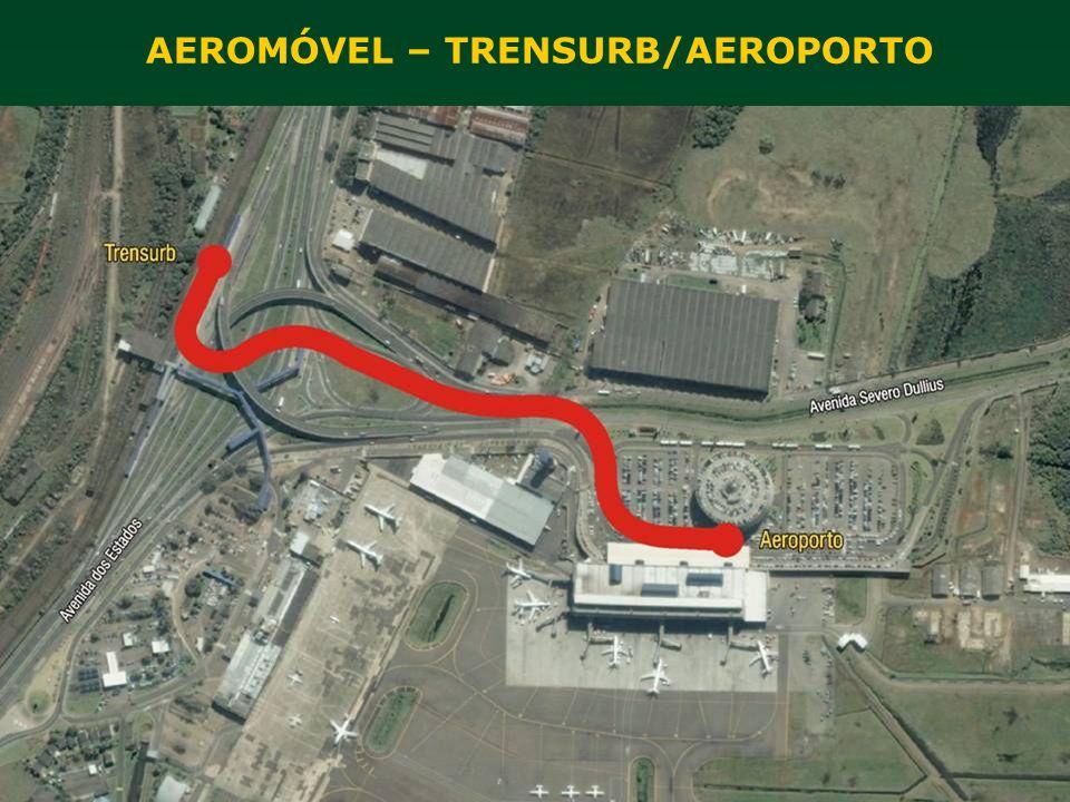 AEROMÓVEL – TRENSURB/AEROPORTO