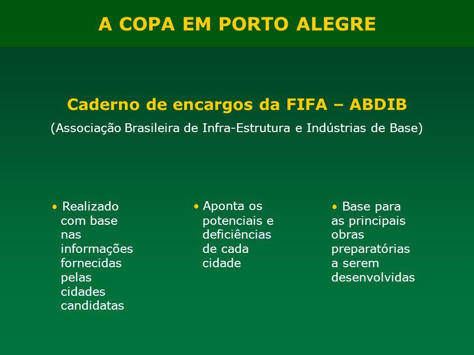 Base para as principais obras preparatórias a serem desenvolvidas Caderno de encargos da FIFA – ABDIB (Associação Brasileira de Infra-Estrutura e Indú