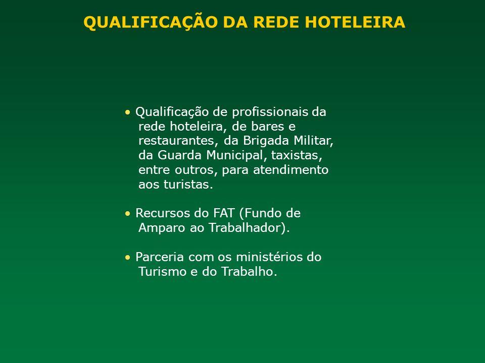 Qualificação de profissionais da rede hoteleira, de bares e restaurantes, da Brigada Militar, da Guarda Municipal, taxistas, entre outros, para atendi