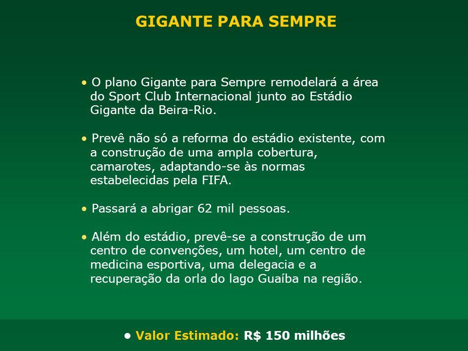Valor Estimado: R$ 150 milhões O plano Gigante para Sempre remodelará a área do Sport Club Internacional junto ao Estádio Gigante da Beira-Rio. Prevê