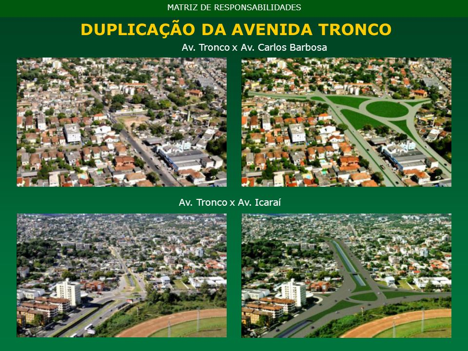 DUPLICAÇÃO DA AVENIDA TRONCO MATRIZ DE RESPONSABILIDADES Av. Tronco x Av. Carlos Barbosa Av. Tronco x Av. Icaraí