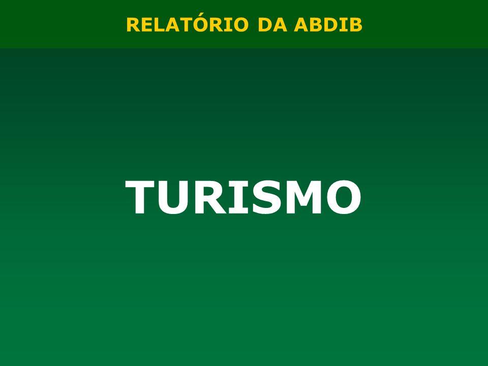 RELATÓRIO DA ABDIB TURISMO
