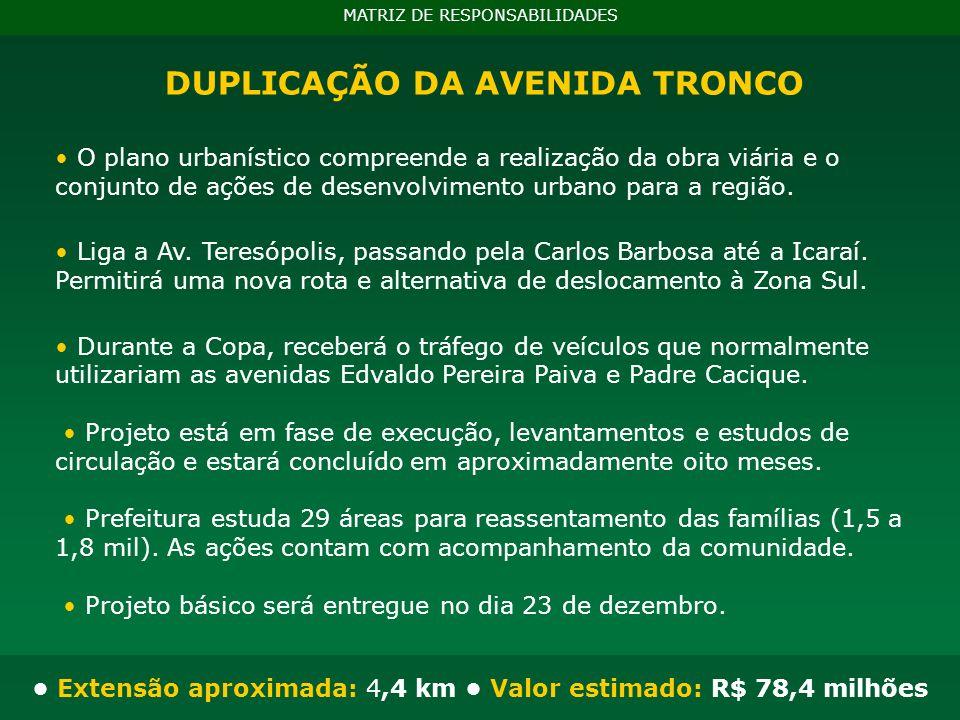 DUPLICAÇÃO DA AVENIDA TRONCO O plano urbanístico compreende a realização da obra viária e o conjunto de ações de desenvolvimento urbano para a região.