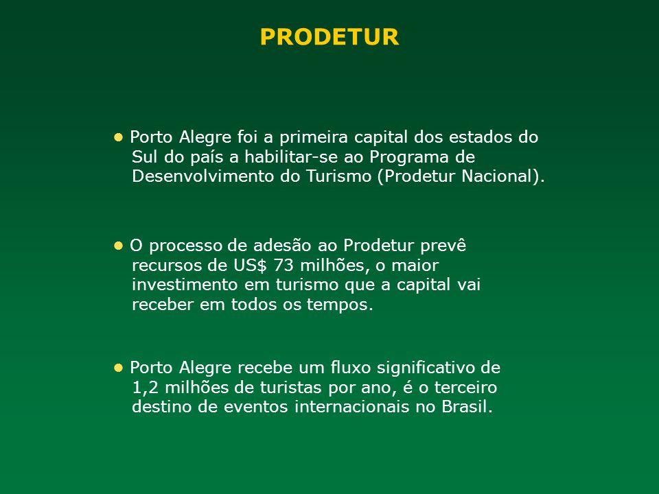 Porto Alegre foi a primeira capital dos estados do Sul do país a habilitar-se ao Programa de Desenvolvimento do Turismo (Prodetur Nacional). O process