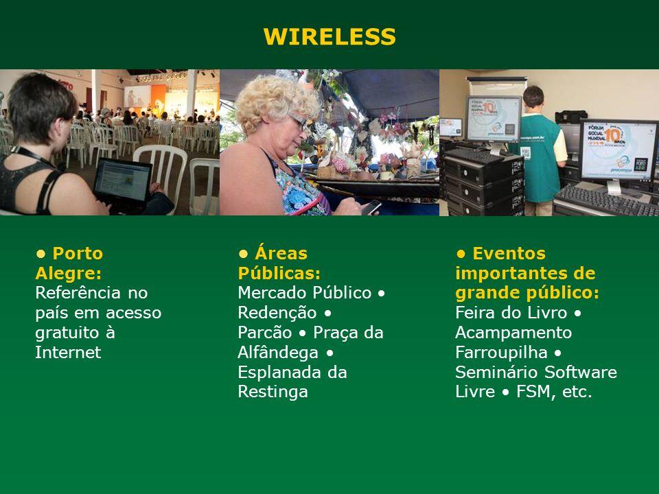 WIRELESS Porto Alegre: Referência no país em acesso gratuito à Internet Áreas Públicas: Mercado Público Redenção Parcão Praça da Alfândega Esplanada d