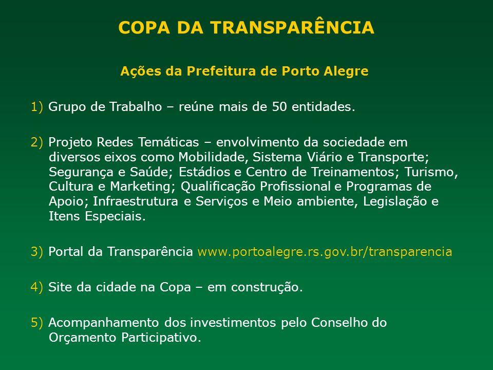Ações da Prefeitura de Porto Alegre 1) Grupo de Trabalho – reúne mais de 50 entidades. 2) Projeto Redes Temáticas – envolvimento da sociedade em diver