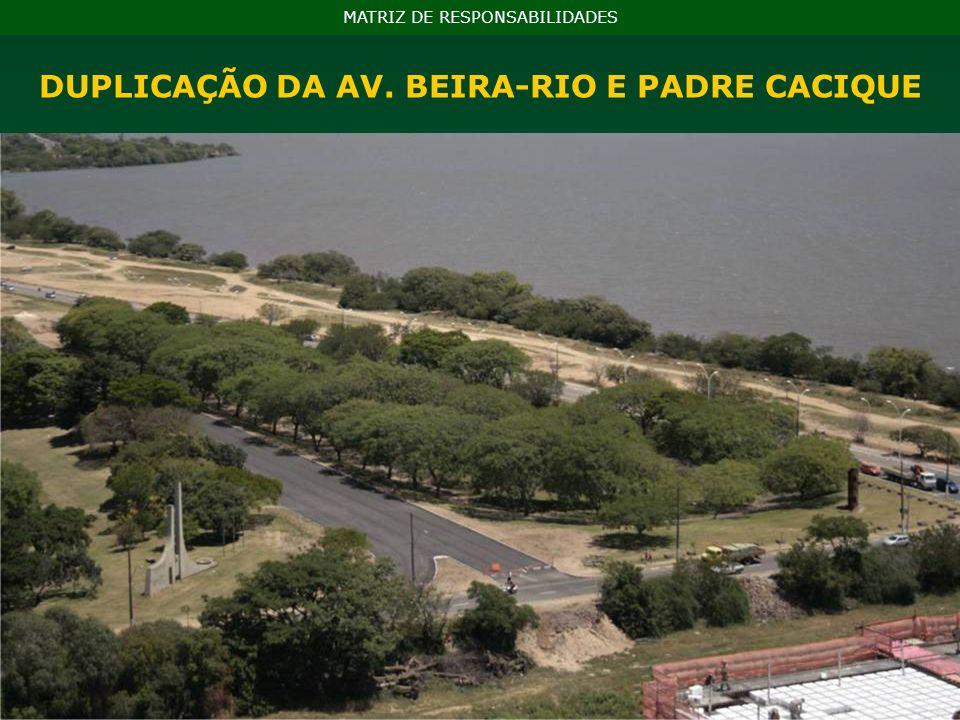 DUPLICAÇÃO DA AV. BEIRA-RIO E PADRE CACIQUE MATRIZ DE RESPONSABILIDADES