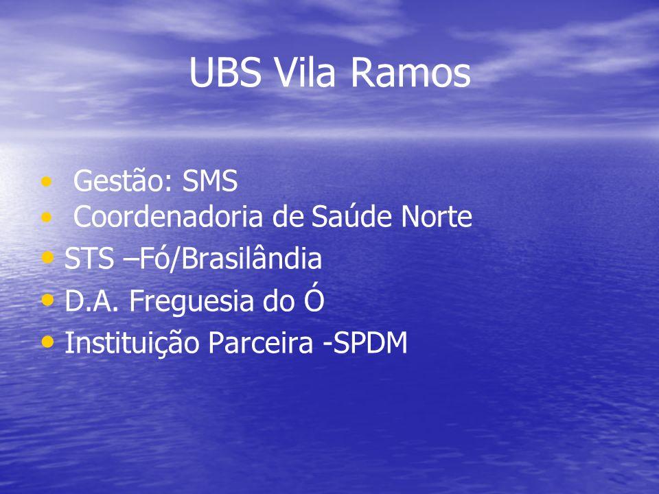 UBS Vila Ramos Gestão: SMS Coordenadoria de Saúde Norte STS –Fó/Brasilândia D.A. Freguesia do Ó Instituição Parceira -SPDM