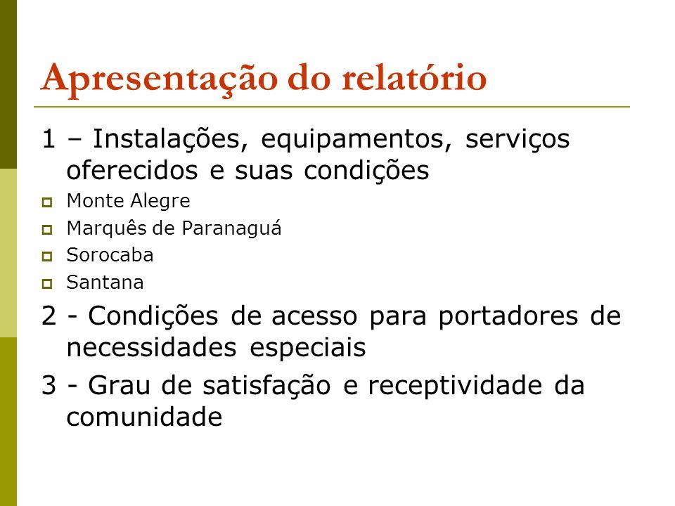 Apresentação do relatório 1 – Instalações, equipamentos, serviços oferecidos e suas condições Monte Alegre Marquês de Paranaguá Sorocaba Santana 2 - C