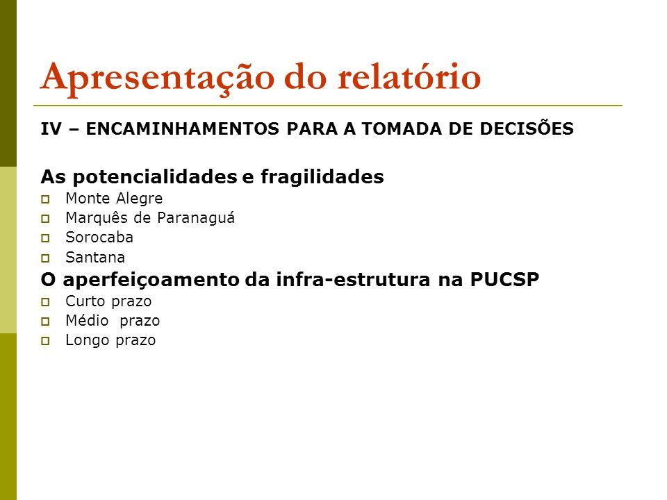 Apresentação do relatório IV – ENCAMINHAMENTOS PARA A TOMADA DE DECISÕES As potencialidades e fragilidades Monte Alegre Marquês de Paranaguá Sorocaba
