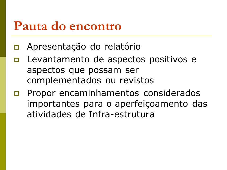 Pauta do encontro Apresentação do relatório Levantamento de aspectos positivos e aspectos que possam ser complementados ou revistos Propor encaminhame