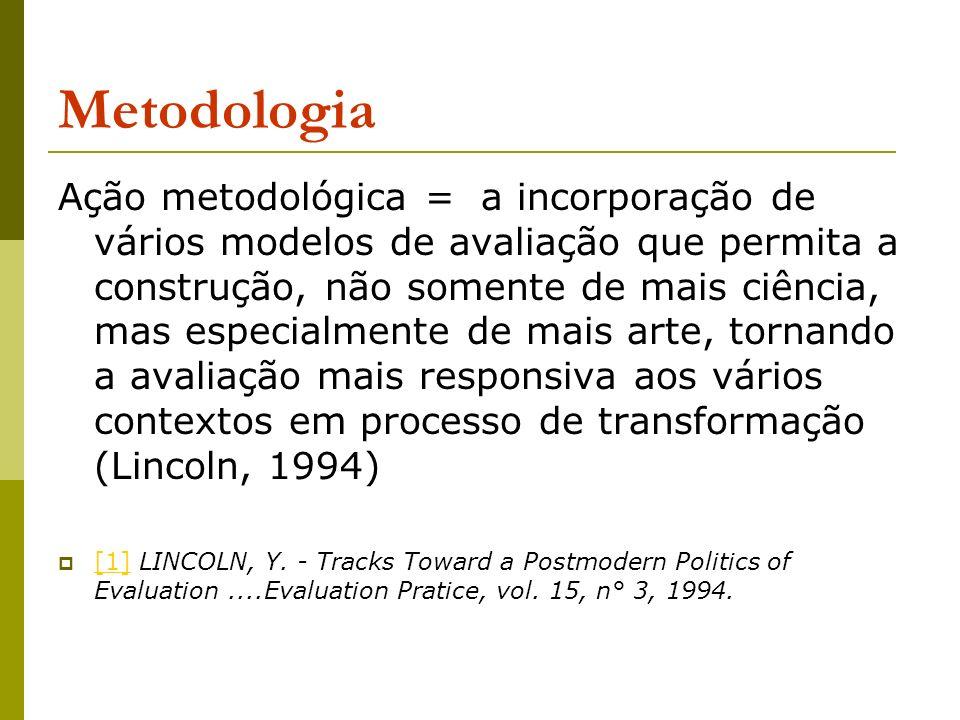 Metodologia Ação metodológica = a incorporação de vários modelos de avaliação que permita a construção, não somente de mais ciência, mas especialmente