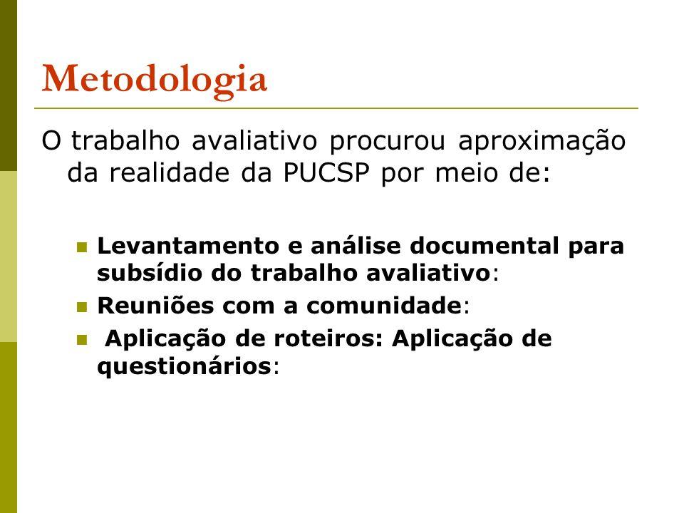 Metodologia O trabalho avaliativo procurou aproximação da realidade da PUCSP por meio de: Levantamento e análise documental para subsídio do trabalho