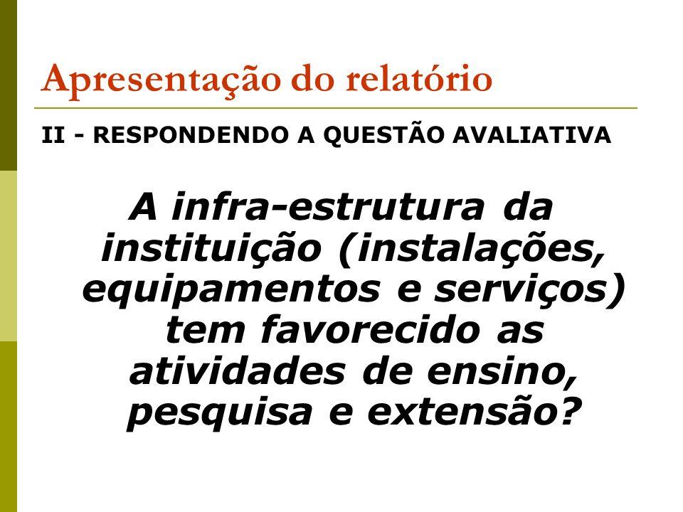 Apresentação do relatório II - RESPONDENDO A QUESTÃO AVALIATIVA A infra-estrutura da instituição (instalações, equipamentos e serviços) tem favorecido