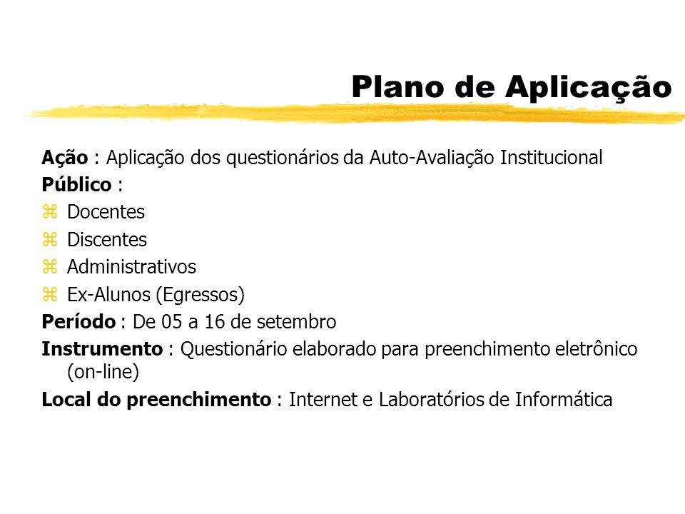 Plano de Aplicação Ação : Aplicação dos questionários da Auto-Avaliação Institucional Público : zDocentes zDiscentes zAdministrativos zEx-Alunos (Egre