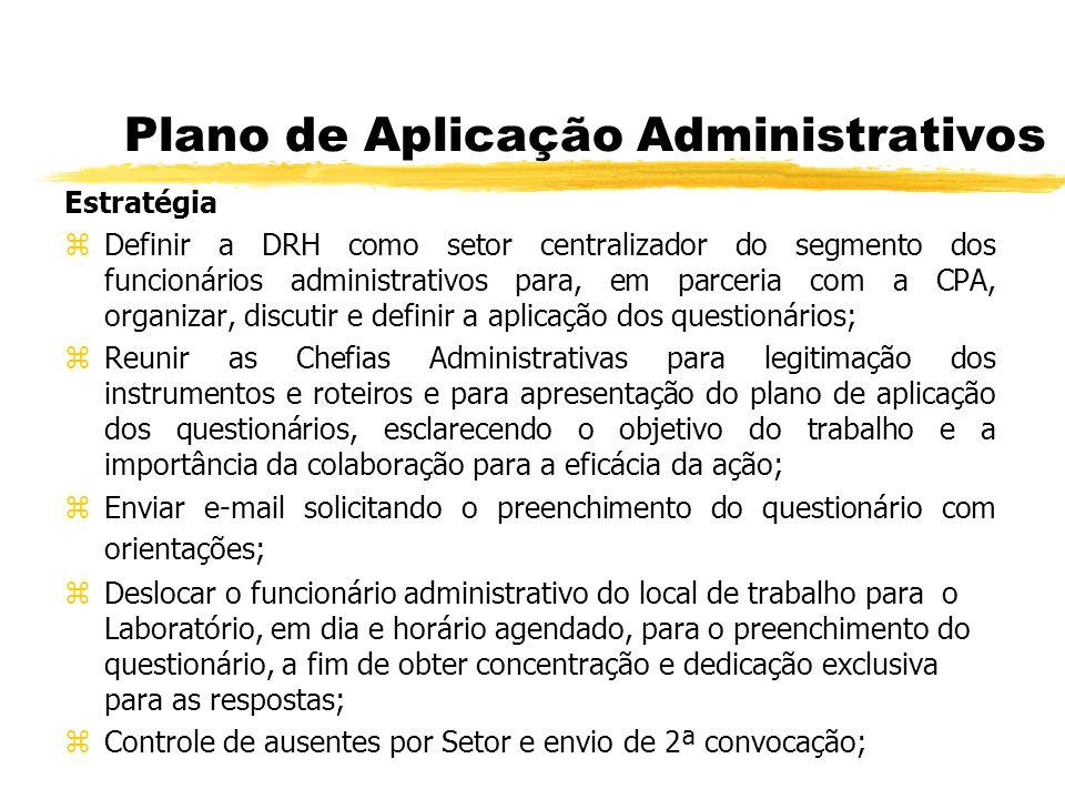 Plano de Aplicação Administrativos Estratégia zDefinir a DRH como setor centralizador do segmento dos funcionários administrativos para, em parceria c