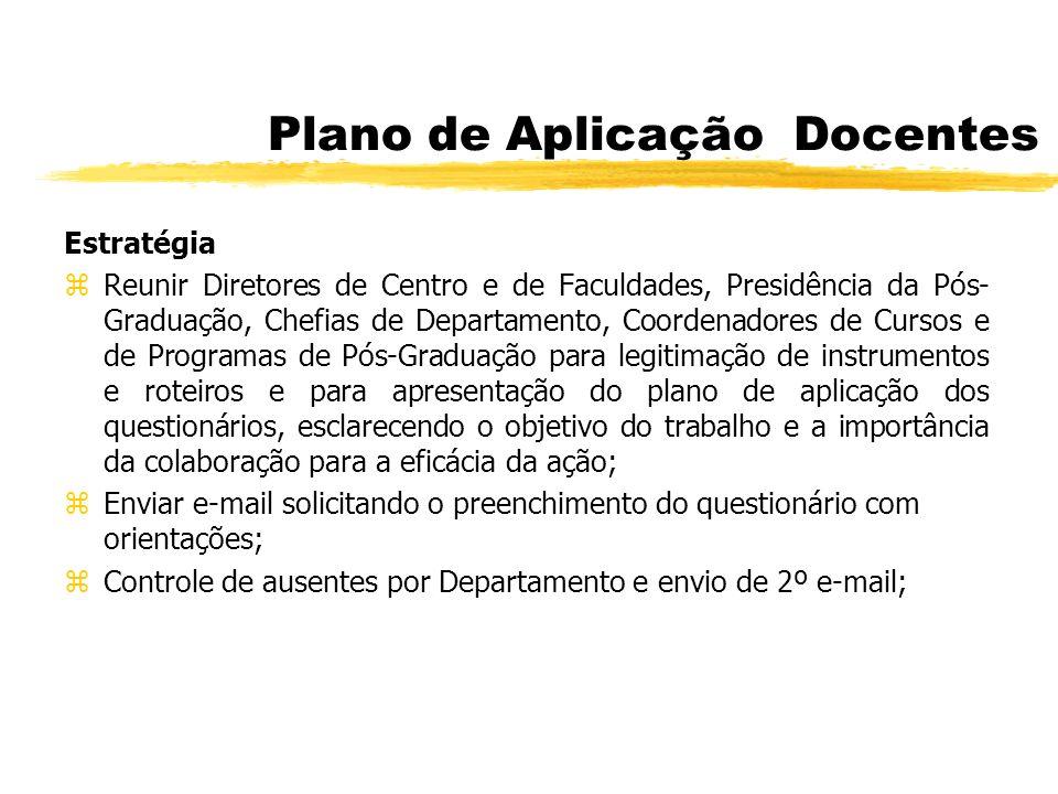 Plano de Aplicação Docentes Estratégia zReunir Diretores de Centro e de Faculdades, Presidência da Pós- Graduação, Chefias de Departamento, Coordenado