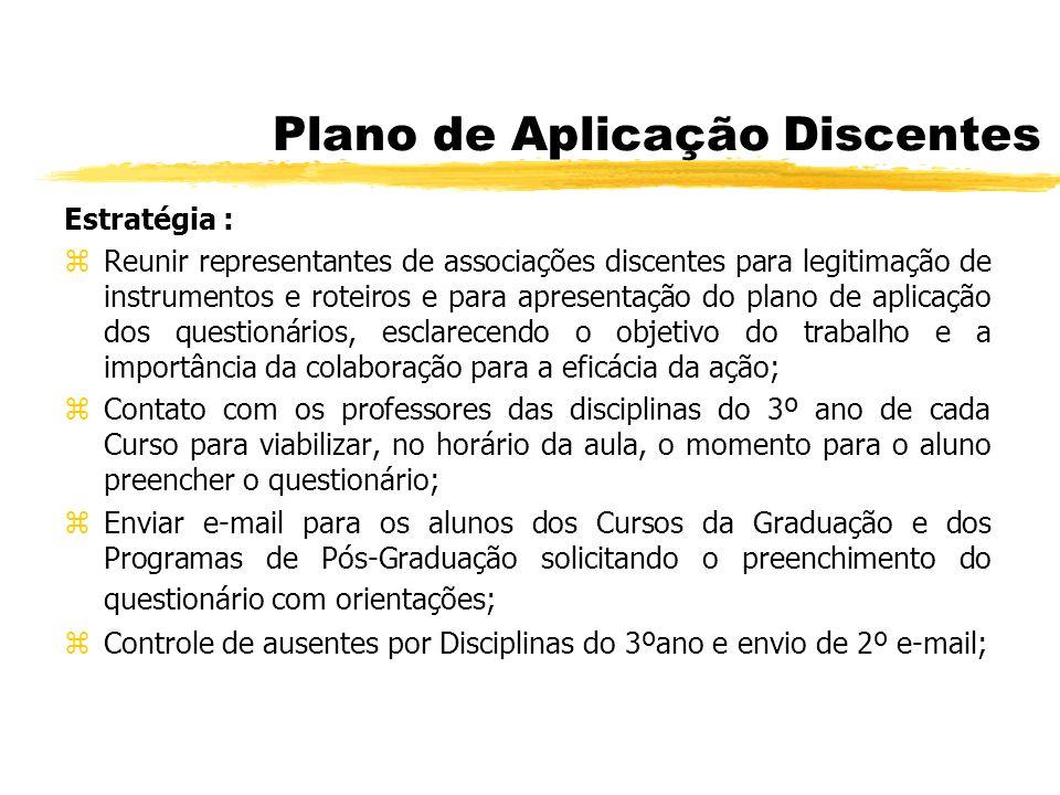 Plano de Aplicação Discentes Estratégia : zReunir representantes de associações discentes para legitimação de instrumentos e roteiros e para apresenta