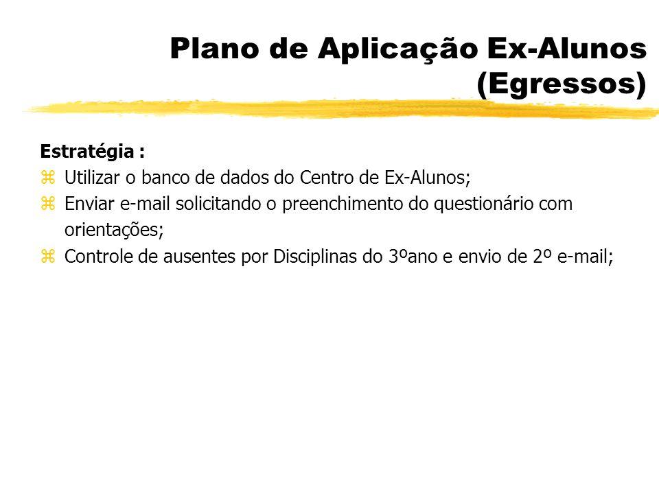 Plano de Aplicação Ex-Alunos (Egressos) Estratégia : zUtilizar o banco de dados do Centro de Ex-Alunos; zEnviar e-mail solicitando o preenchimento do