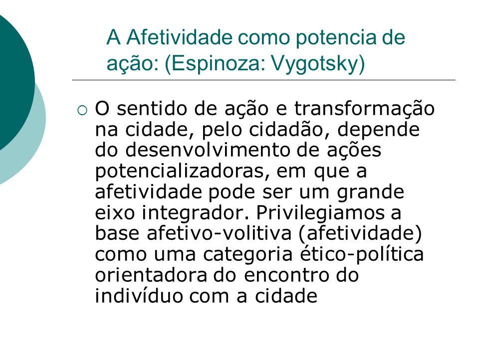 A Afetividade como potencia de ação: (Espinoza: Vygotsky) O sentido de ação e transformação na cidade, pelo cidadão, depende do desenvolvimento de açõ