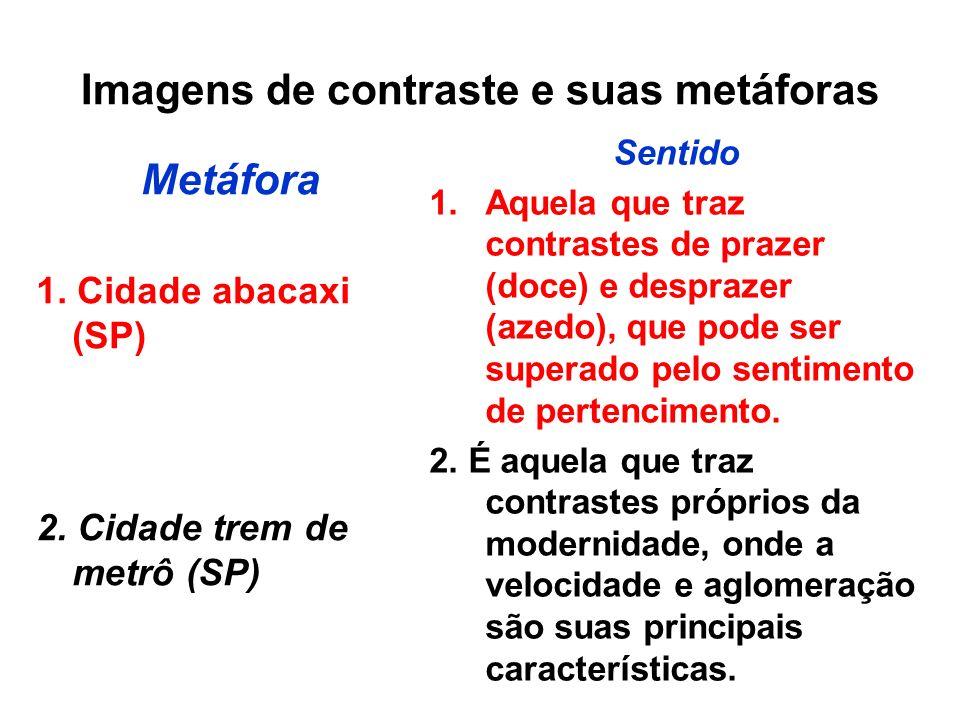 Imagens de contraste e suas metáforas Metáfora 1. Cidade abacaxi (SP) 2. Cidade trem de metrô (SP) Sentido 1.Aquela que traz contrastes de prazer (doc