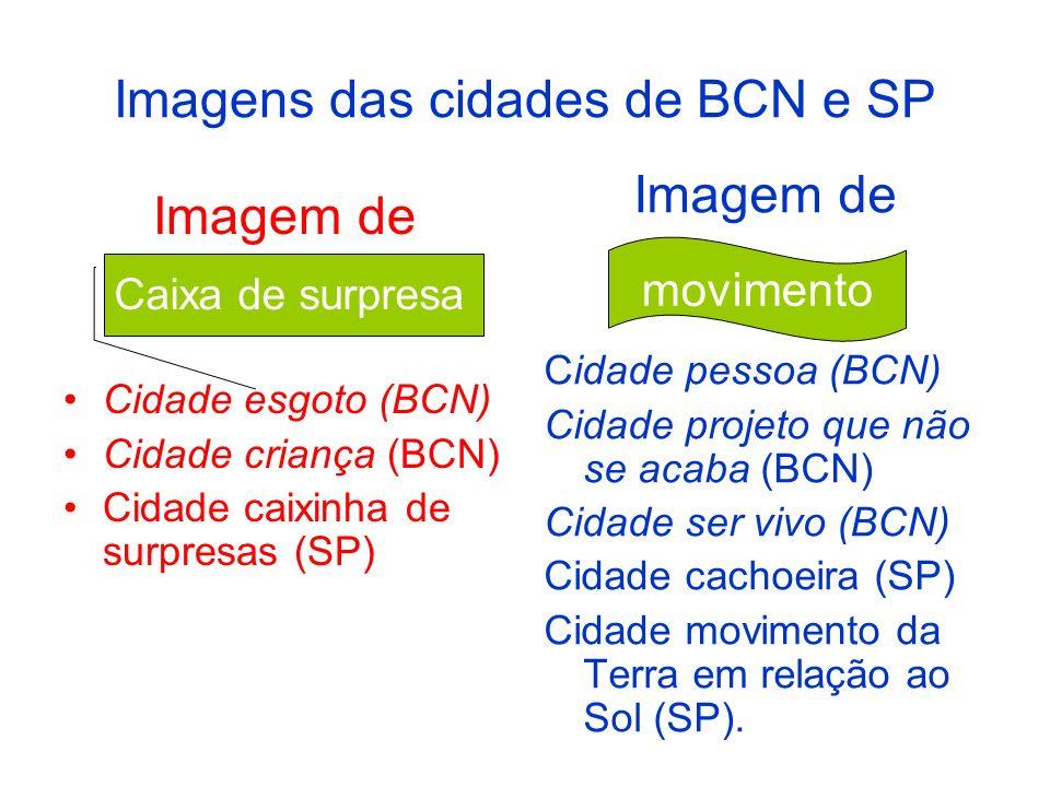Imagens das cidades de BCN e SP Imagem de Cidade esgoto (BCN) Cidade criança (BCN) Cidade caixinha de surpresas (SP) Imagem de Cidade pessoa (BCN) Cid