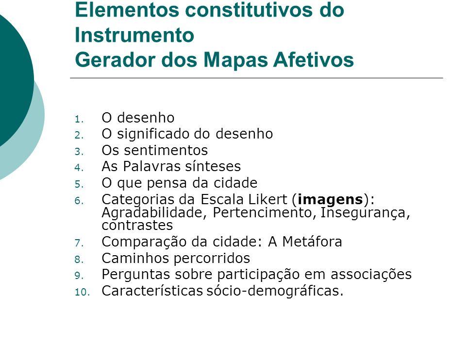 Elementos constitutivos do Instrumento Gerador dos Mapas Afetivos 1. O desenho 2. O significado do desenho 3. Os sentimentos 4. As Palavras sínteses 5