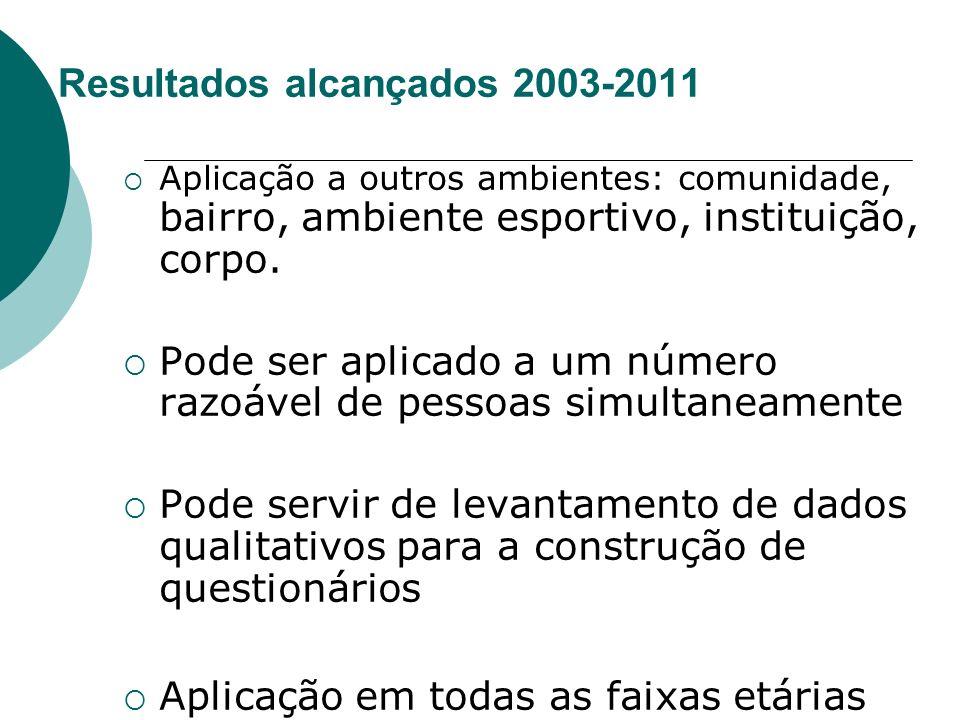 Resultados alcançados 2003-2011 Aplicação a outros ambientes: comunidade, bairro, ambiente esportivo, instituição, corpo. Pode ser aplicado a um númer