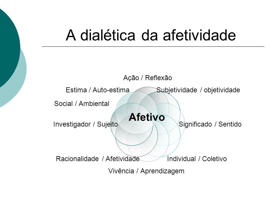 A dialética da afetividade Afetivo Social / Ambiental