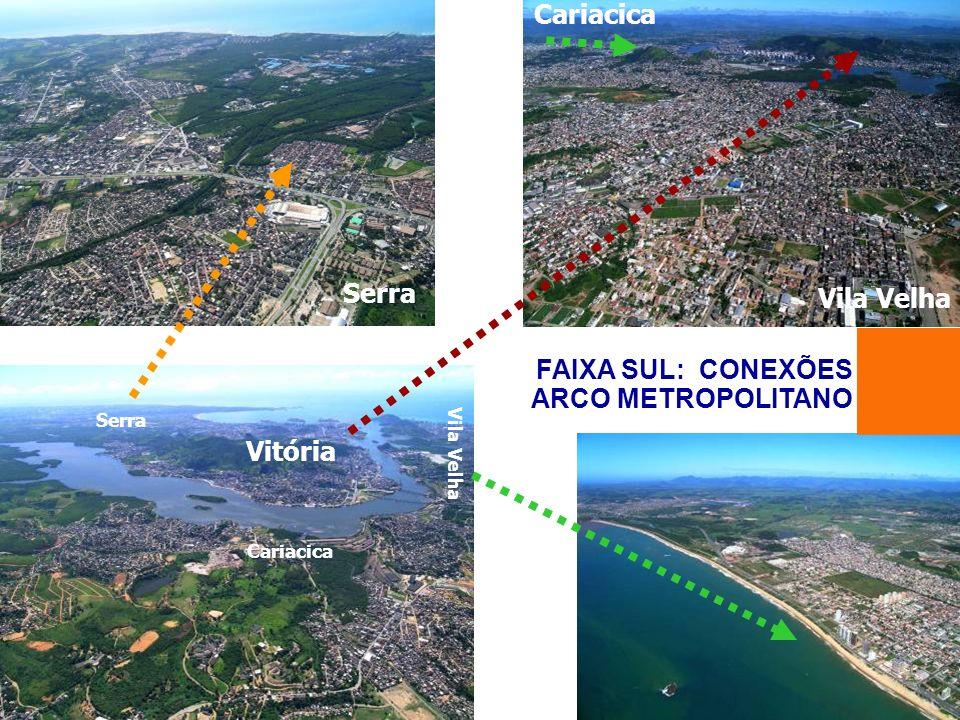 FAIXA SUL: CONEXÕES ARCO METROPOLITANO Vitória Vila Velha Serra Cariacica Serra Vila Velha Cariacica