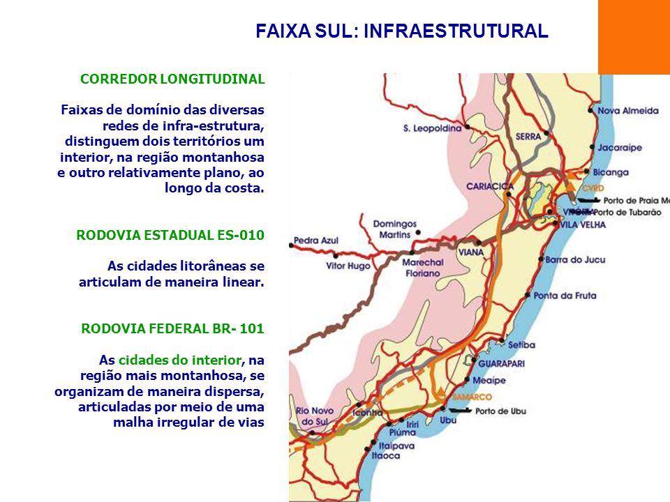 CORREDOR LONGITUDINAL Faixas de domínio das diversas redes de infra-estrutura, distinguem dois territórios um interior, na região montanhosa e outro r