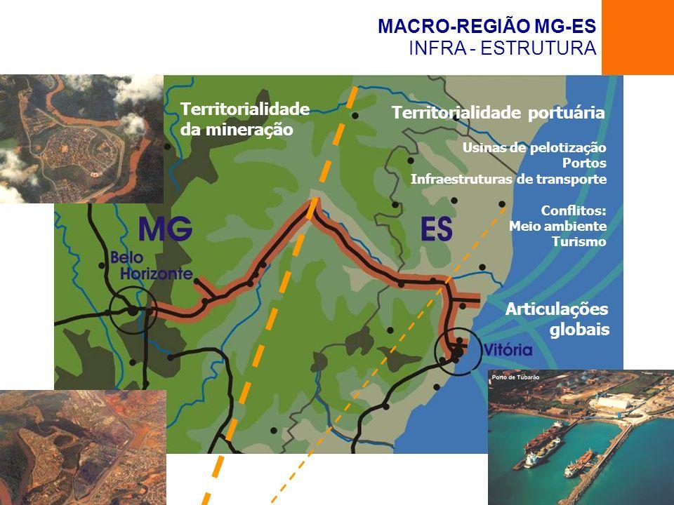 Usinas de pelotização Portos Infraestruturas de transporte Conflitos: Meio ambiente Turismo Territorialidade da mineração Territorialidade portuária A