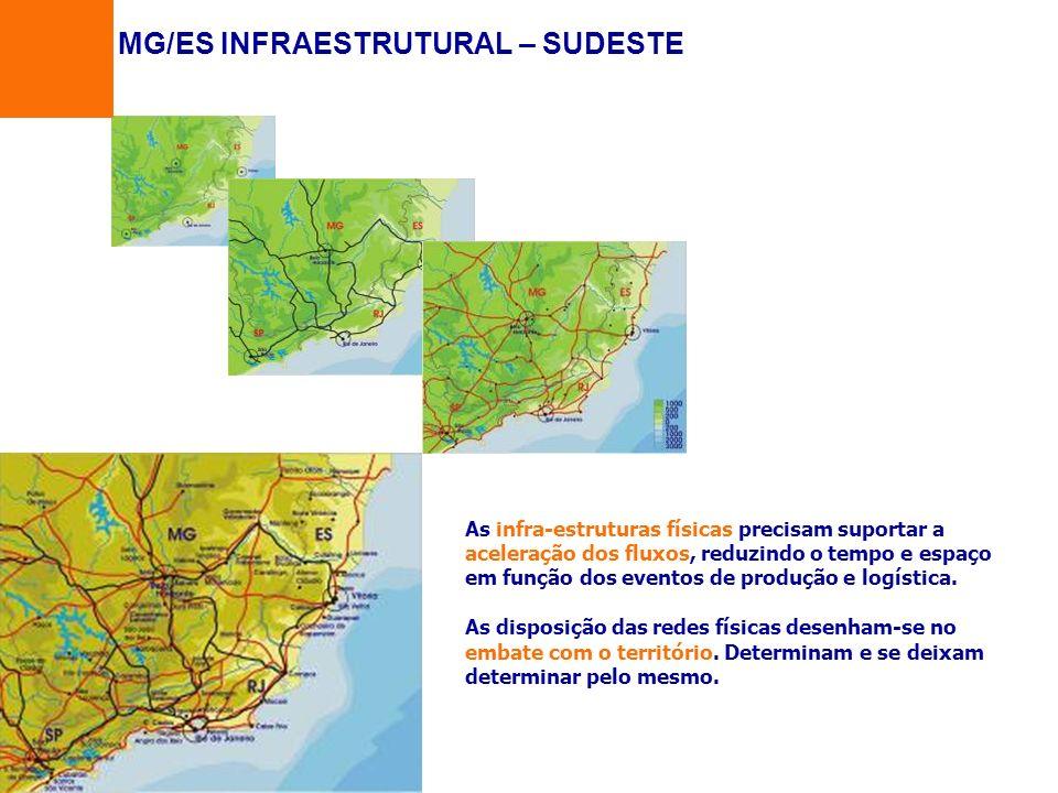 MG/ES INFRAESTRUTURAL – SUDESTE As infra-estruturas físicas precisam suportar a aceleração dos fluxos, reduzindo o tempo e espaço em função dos evento