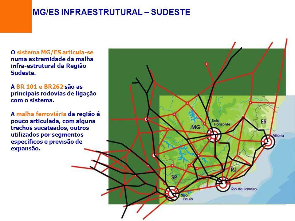 MG/ES INFRAESTRUTURAL – SUDESTE O sistema MG/ES articula-se numa extremidade da malha infra-estrutural da Região Sudeste. A BR 101 e BR262 são as prin
