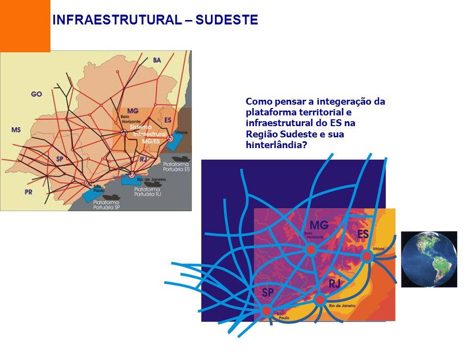 CORREDOR LONGITUDINAL Faixas de domínio das diversas redes de infra-estrutura, distinguem dois territórios um interior, na região montanhosa e outro relativamente plano, ao longo da costa.