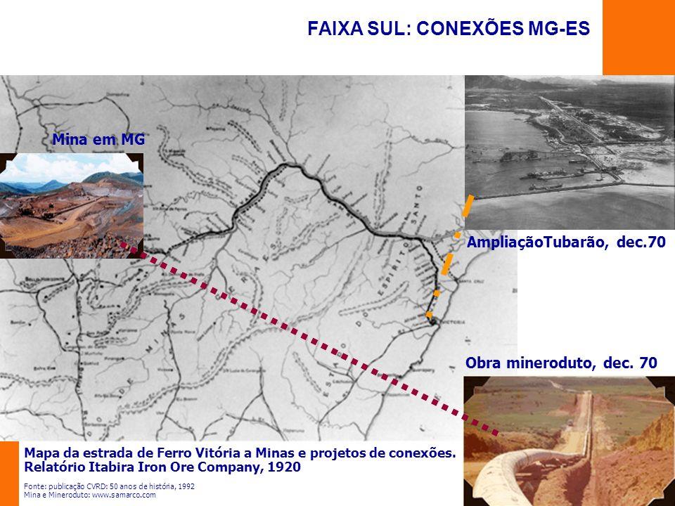 FAIXA SUL: CONEXÕES MG-ES AmpliaçãoTubarão, dec.70 Obra mineroduto, dec. 70 Mina em MG Mapa da estrada de Ferro Vitória a Minas e projetos de conexões