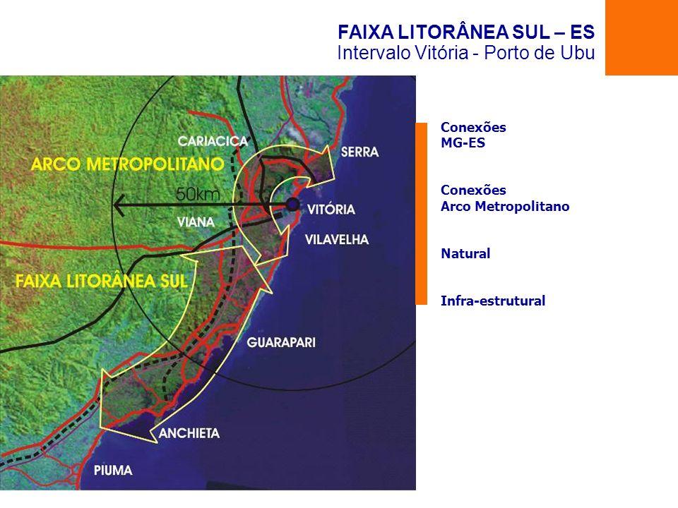 FAIXA LITORÂNEA SUL – ES Intervalo Vitória - Porto de Ubu Conexões MG-ES Conexões Arco Metropolitano Natural Infra-estrutural